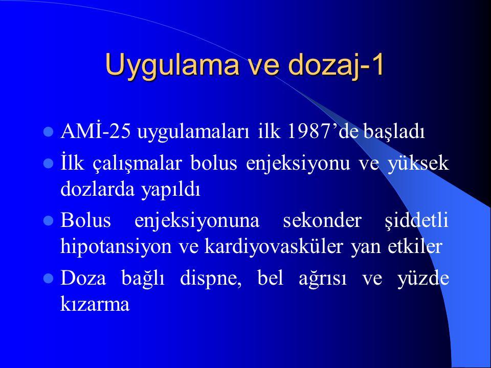 Uygulama ve dozaj-1 AMİ-25 uygulamaları ilk 1987'de başladı