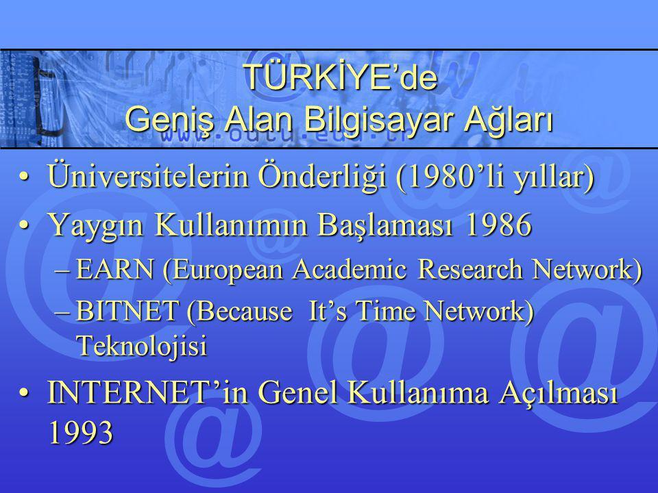 TÜRKİYE'de Geniş Alan Bilgisayar Ağları