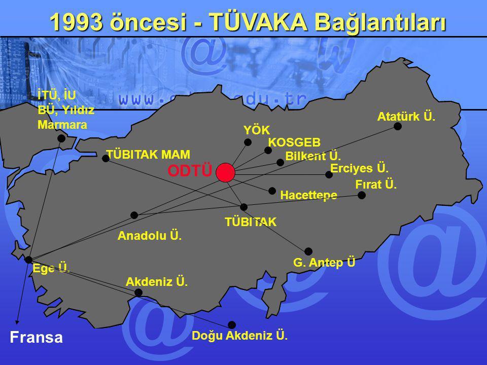 1993 öncesi - TÜVAKA Bağlantıları