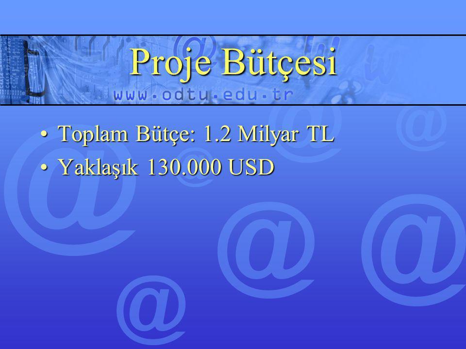 Proje Bütçesi Toplam Bütçe: 1.2 Milyar TL Yaklaşık 130.000 USD