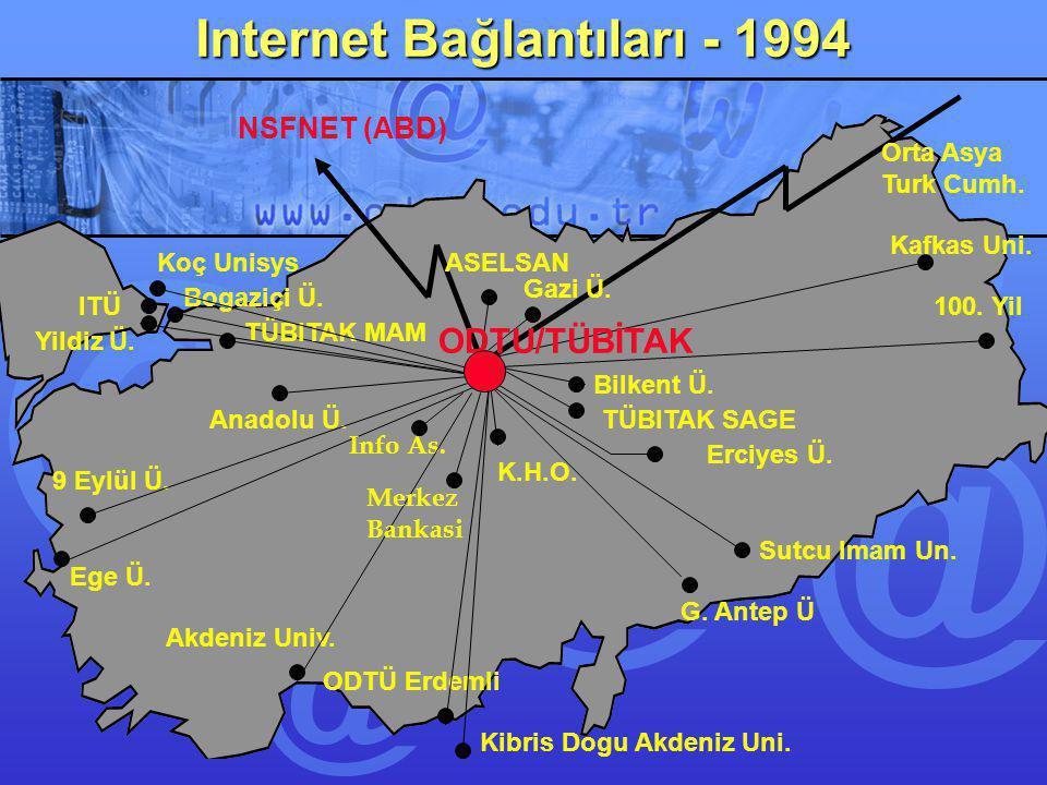 Internet Bağlantıları - 1994