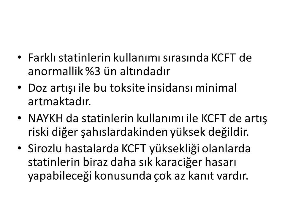 Farklı statinlerin kullanımı sırasında KCFT de anormallik %3 ün altındadır
