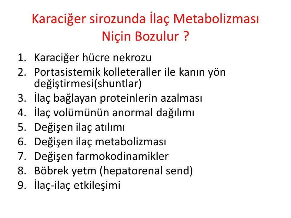 Karaciğer sirozunda İlaç Metabolizması Niçin Bozulur