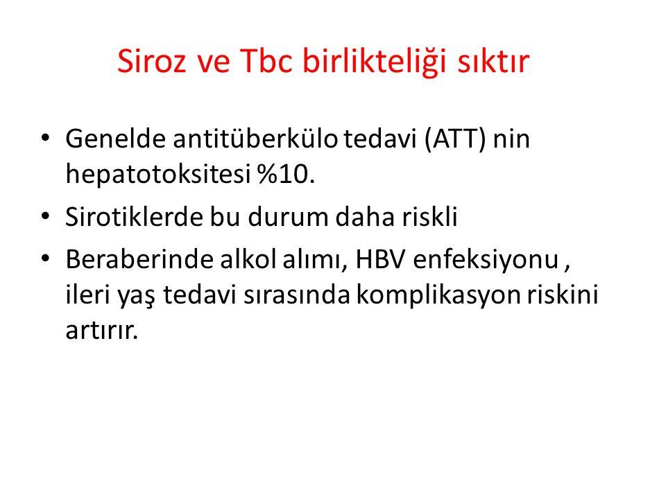Siroz ve Tbc birlikteliği sıktır
