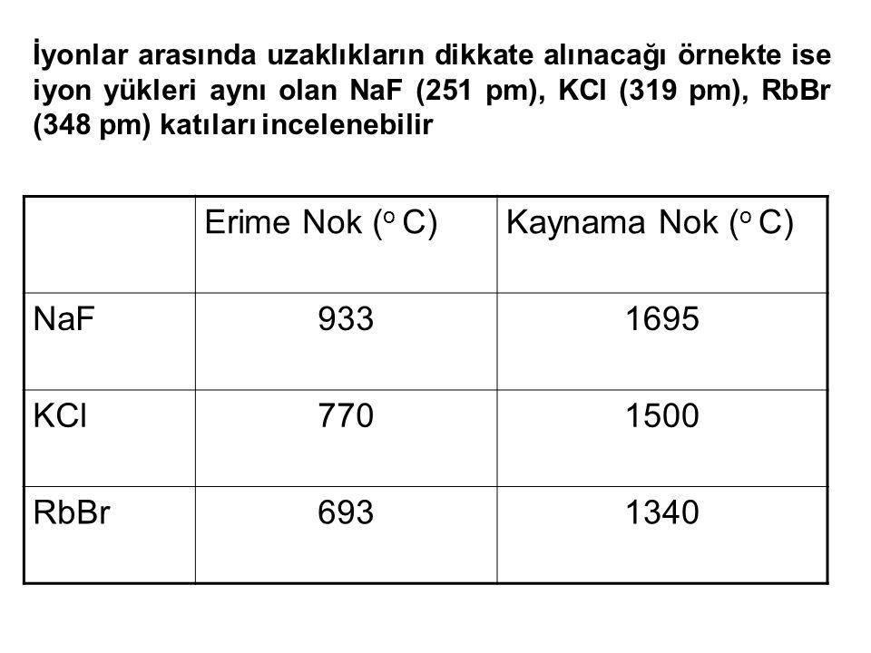Erime Nok (o C) Kaynama Nok (o C) NaF 933 1695 KCl 770 1500 RbBr 693