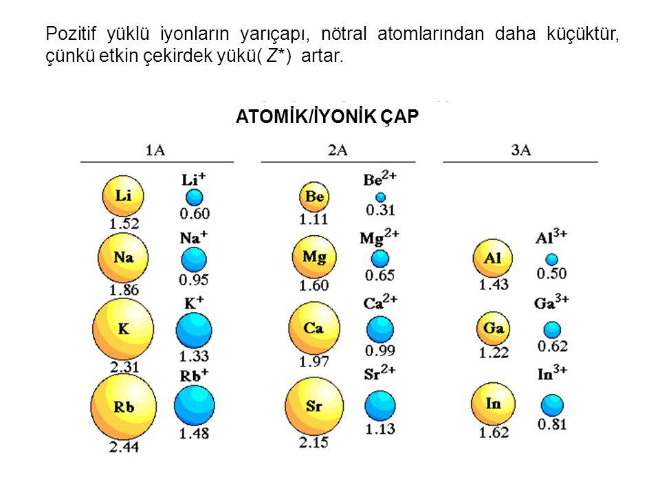 Pozitif yüklü iyonların yarıçapı, nötral atomlarından daha küçüktür, çünkü etkin çekirdek yükü( Z*) artar.