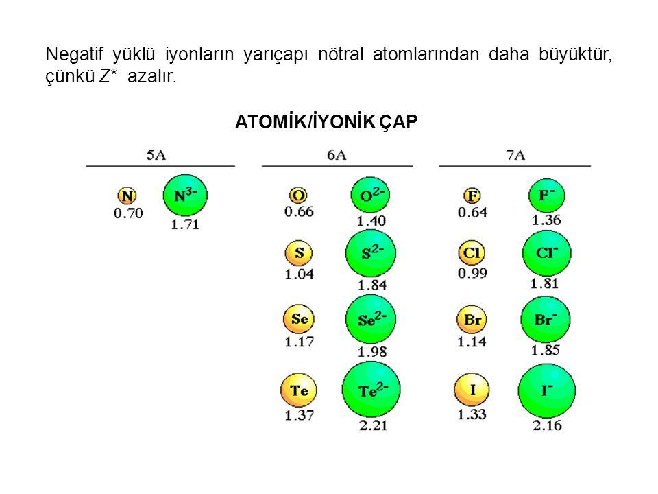 Negatif yüklü iyonların yarıçapı nötral atomlarından daha büyüktür, çünkü Z* azalır.