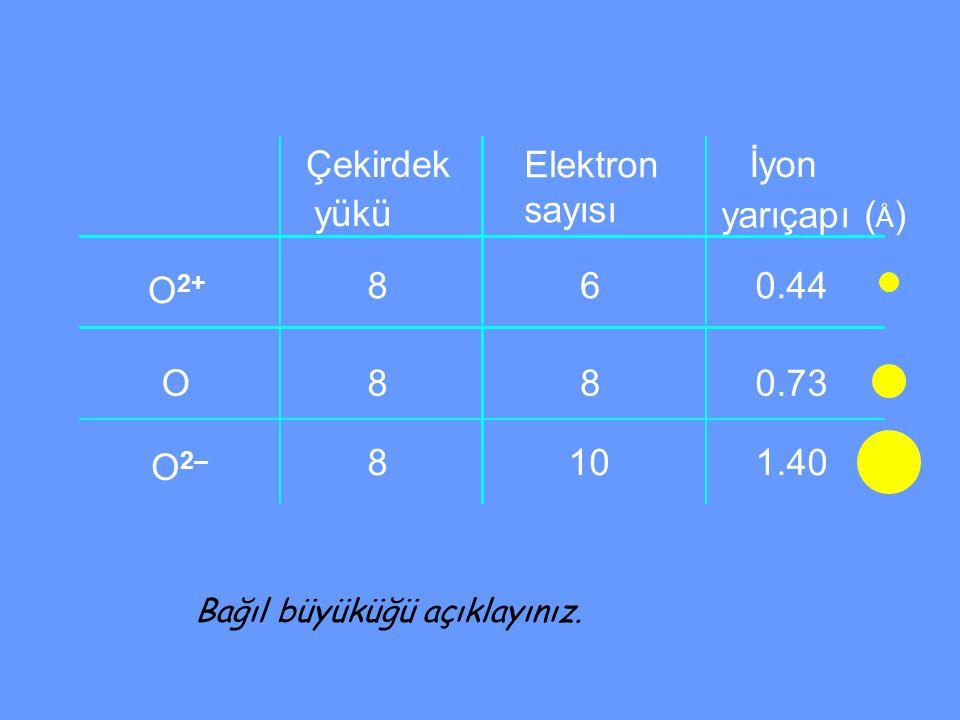Çekirdek Elektron sayısı İyon yükü yarıçapı (Å) O2+ 8 6 0.44 O 8 8