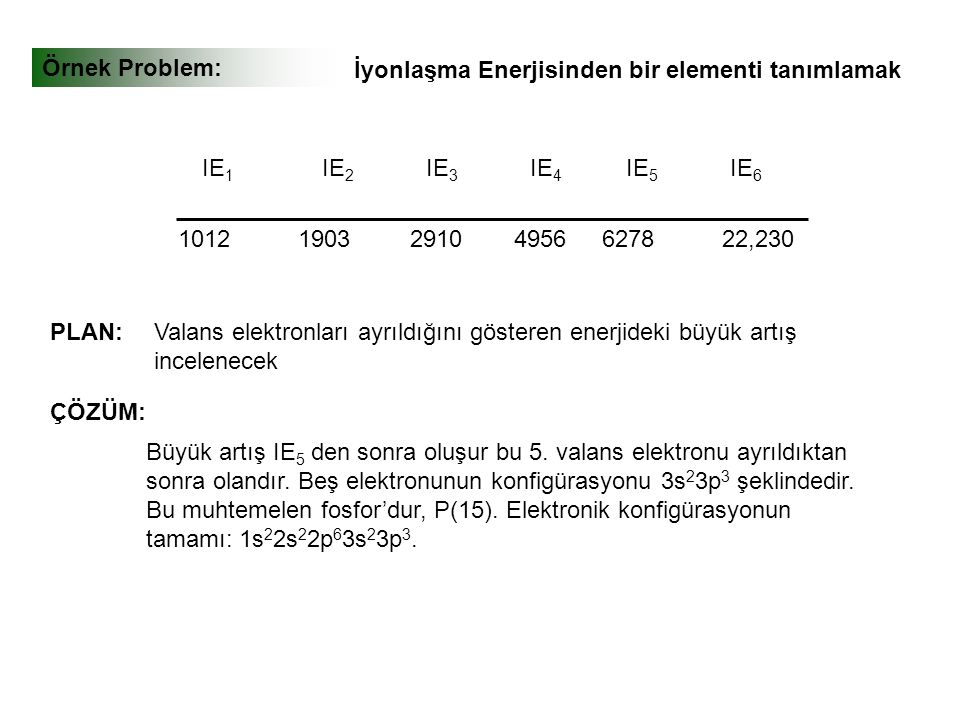 İyonlaşma Enerjisinden bir elementi tanımlamak