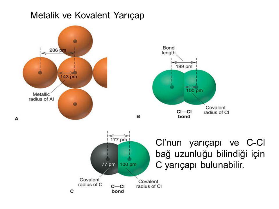 Metalik ve Kovalent Yarıçap
