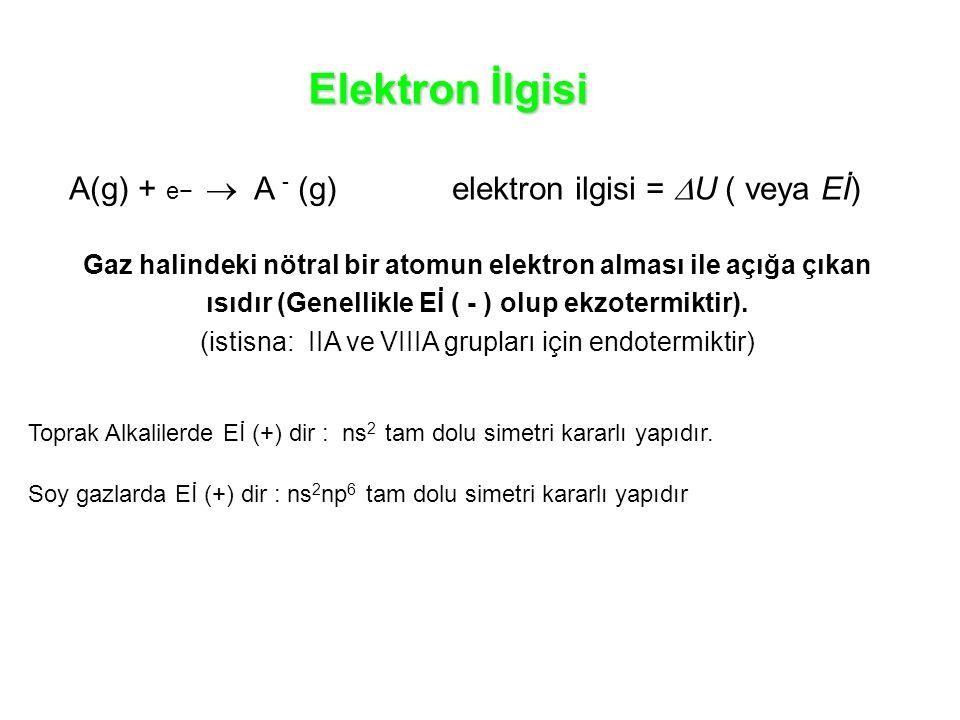 Elektron İlgisi A(g) + e−  A - (g) elektron ilgisi = U ( veya Eİ)