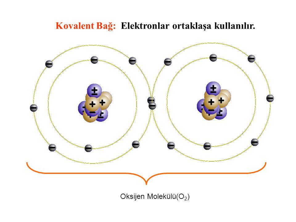 Kovalent Bağ: Elektronlar ortaklaşa kullanılır.