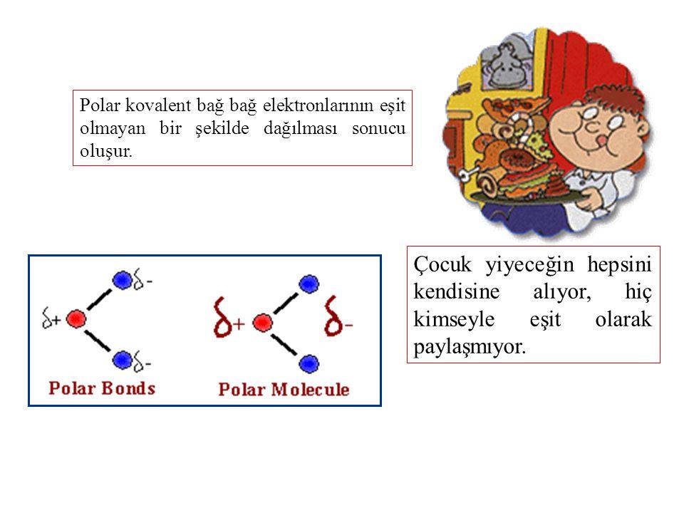 Polar kovalent bağ bağ elektronlarının eşit olmayan bir şekilde dağılması sonucu oluşur.