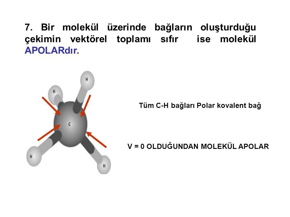 7. Bir molekül üzerinde bağların oluşturduğu çekimin vektörel toplamı sıfır ise molekül APOLARdır.