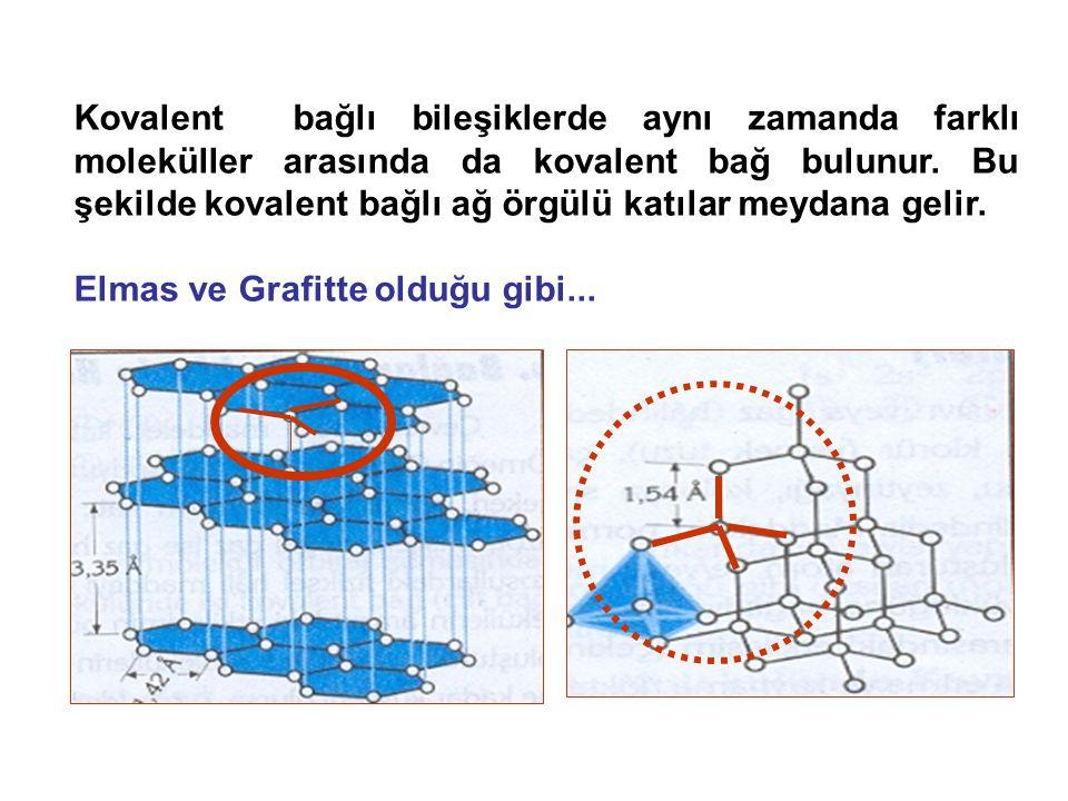 Kovalent bağlı bileşiklerde aynı zamanda farklı moleküller arasında da kovalent bağ bulunur. Bu şekilde kovalent bağlı ağ örgülü katılar meydana gelir.