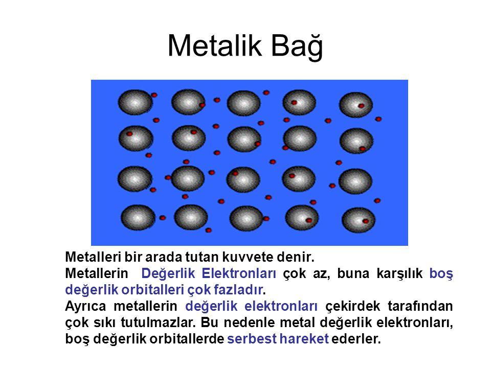 Metalik Bağ Metalleri bir arada tutan kuvvete denir.