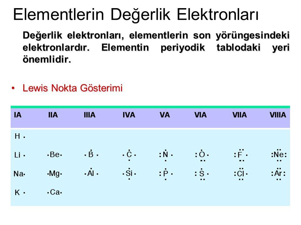Elementlerin Değerlik Elektronları