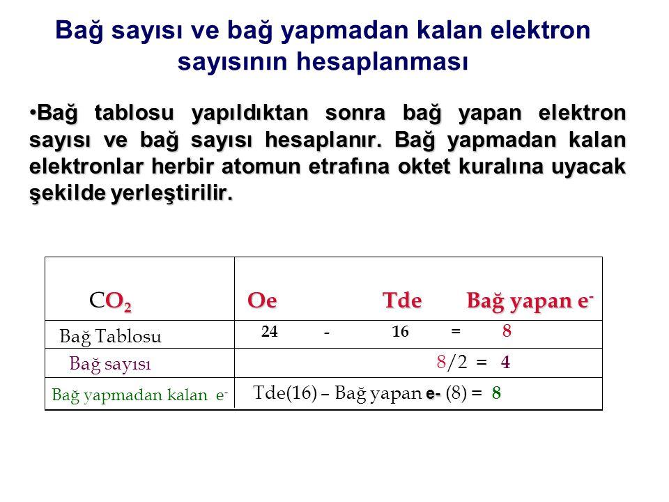 Bağ sayısı ve bağ yapmadan kalan elektron sayısının hesaplanması