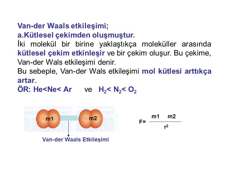Van-der Waals etkileşimi; a.Kütlesel çekimden oluşmuştur.