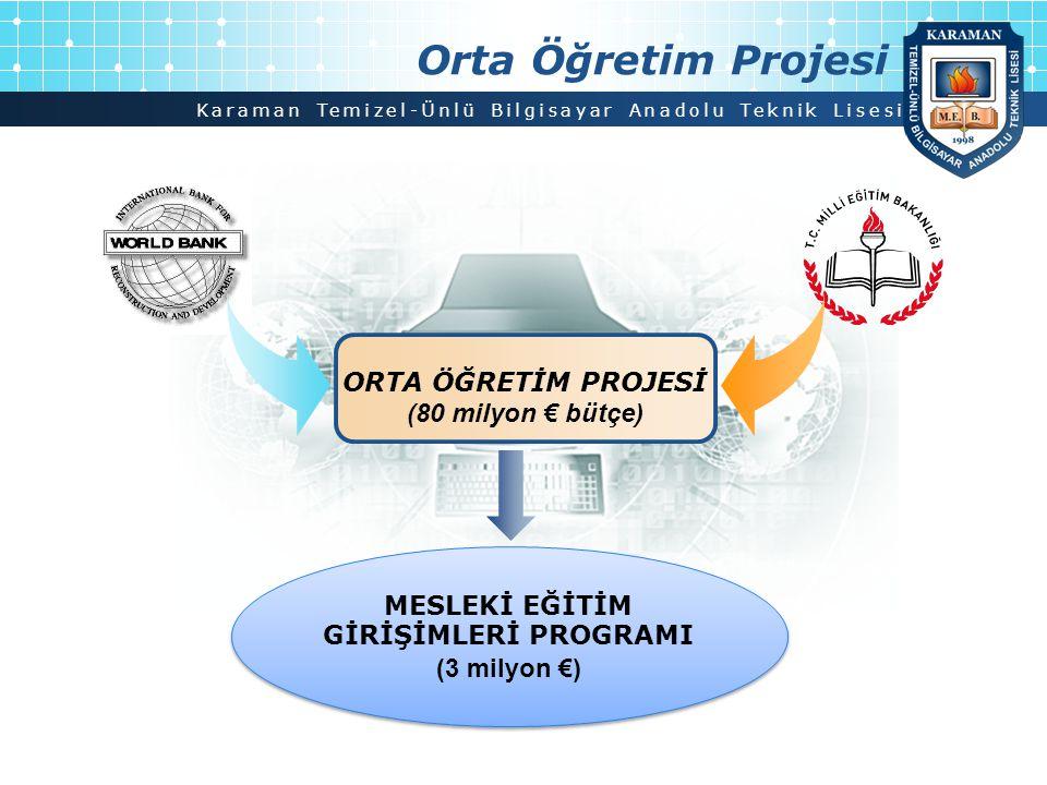 MESLEKİ EĞİTİM GİRİŞİMLERİ PROGRAMI (3 milyon €)