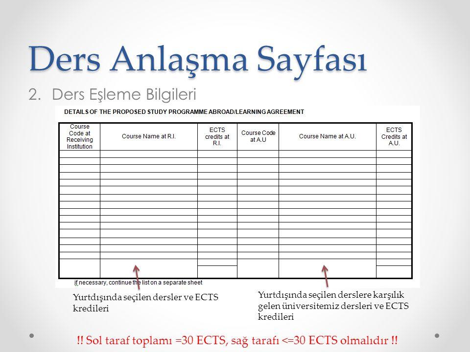 Ders Anlaşma Sayfası Ders Eşleme Bilgileri