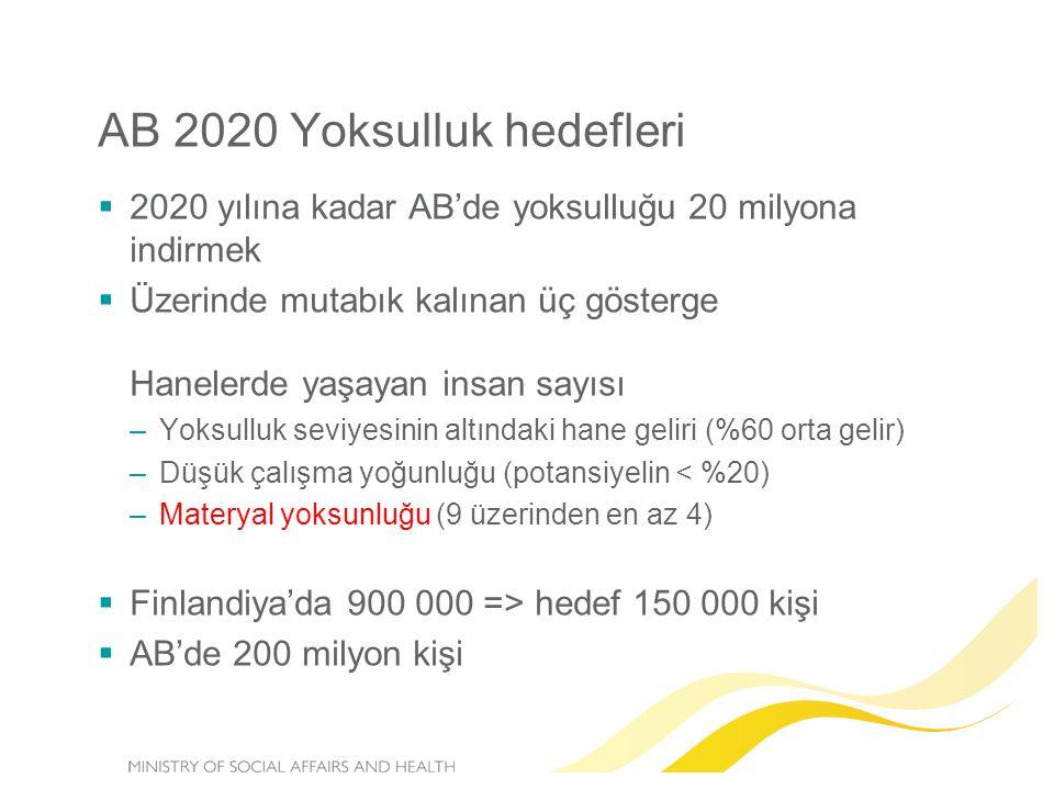 AB 2020 Yoksulluk hedefleri