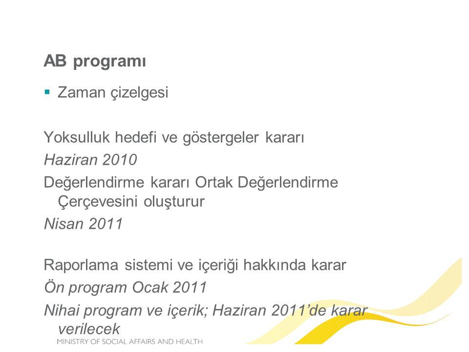 AB programı Zaman çizelgesi Yoksulluk hedefi ve göstergeler kararı