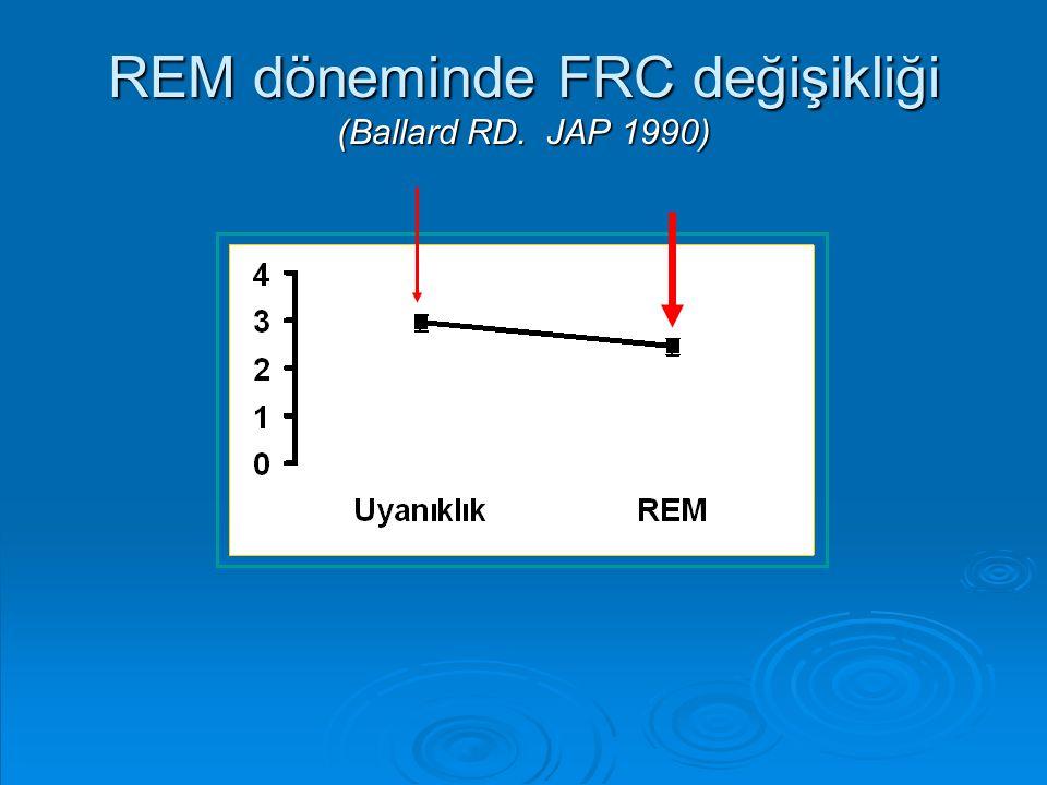 REM döneminde FRC değişikliği (Ballard RD. JAP 1990)