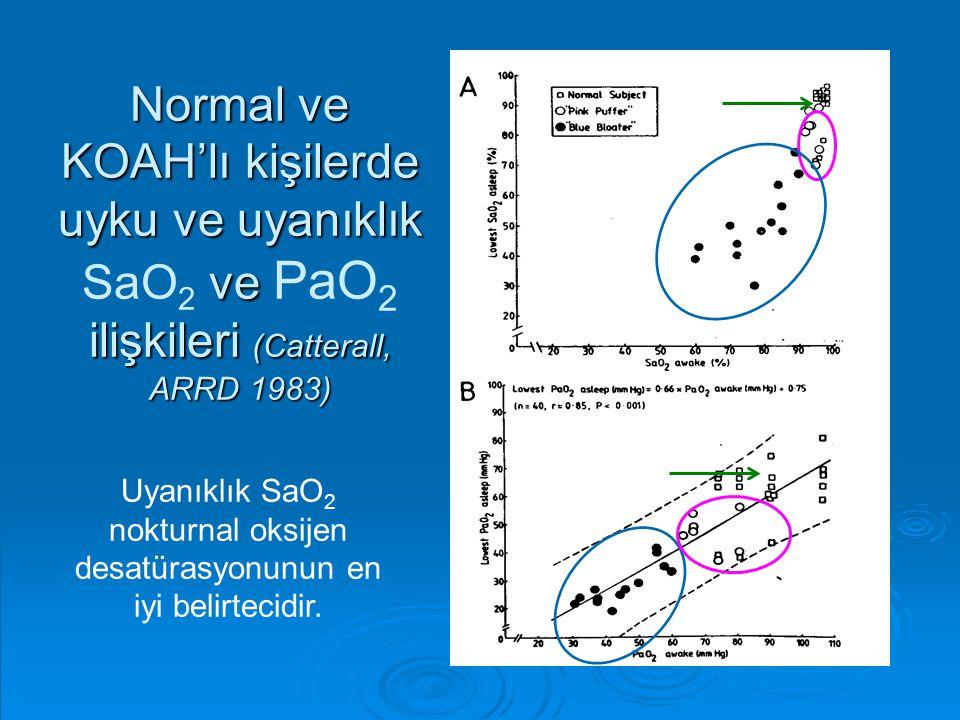 Uyanıklık SaO2 nokturnal oksijen desatürasyonunun en iyi belirtecidir.