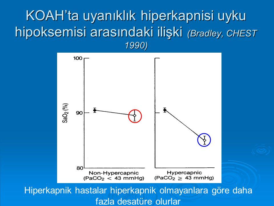 KOAH'ta uyanıklık hiperkapnisi uyku hipoksemisi arasındaki ilişki (Bradley, CHEST 1990)
