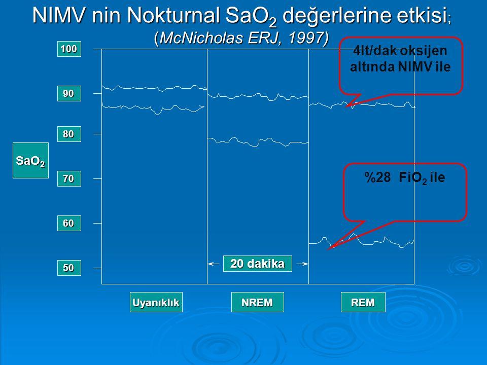 NIMV nin Nokturnal SaO2 değerlerine etkisi; (McNicholas ERJ, 1997)
