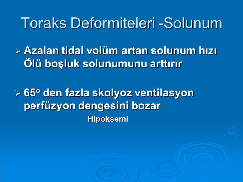 Toraks Deformiteleri -Solunum