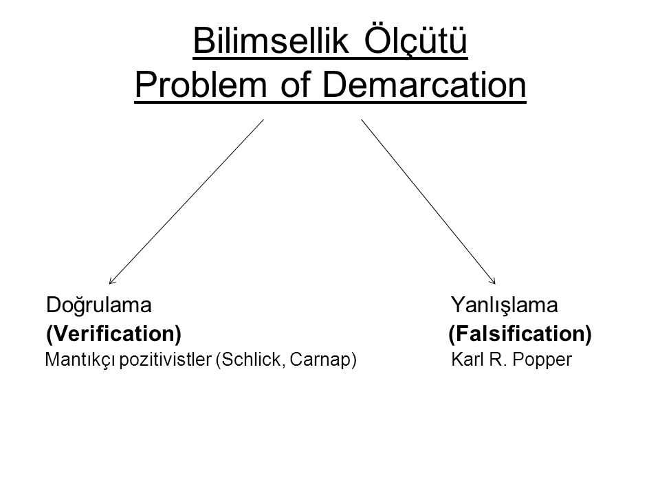 Bilimsellik Ölçütü Problem of Demarcation