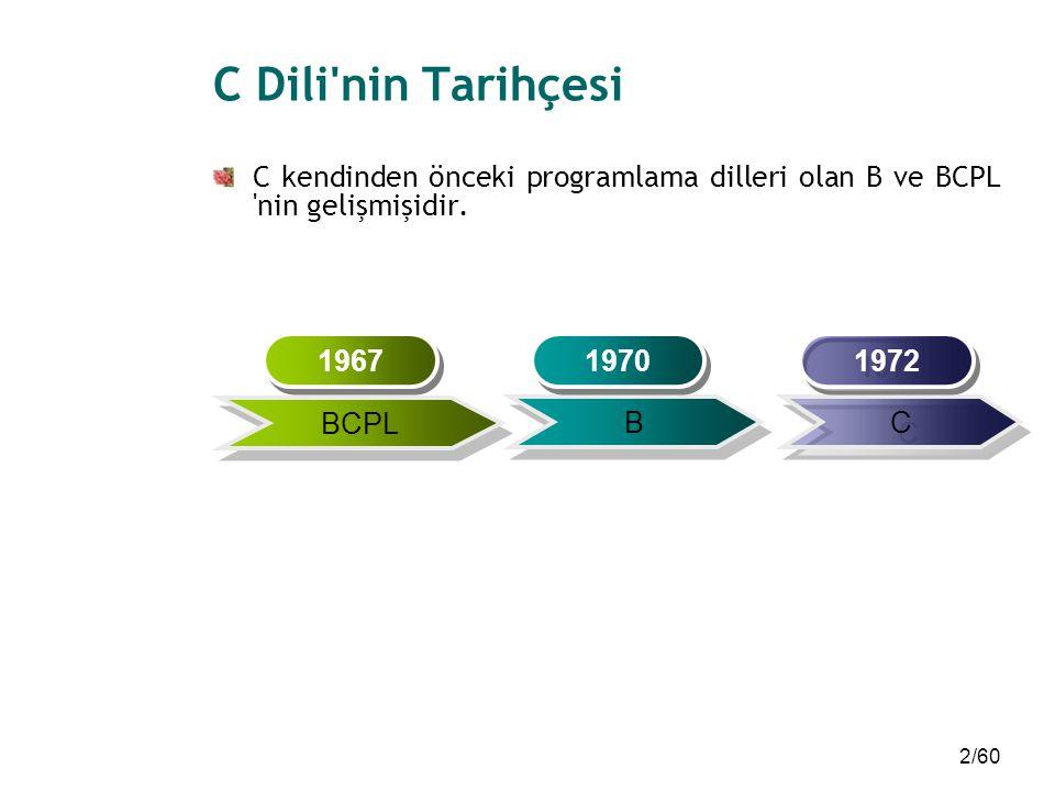 C Dili nin Tarihçesi C kendinden önceki programlama dilleri olan B ve BCPL nin gelişmişidir. 1967.