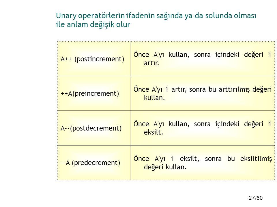 Unary operatörlerin ifadenin sağında ya da solunda olması ile anlam değişik olur