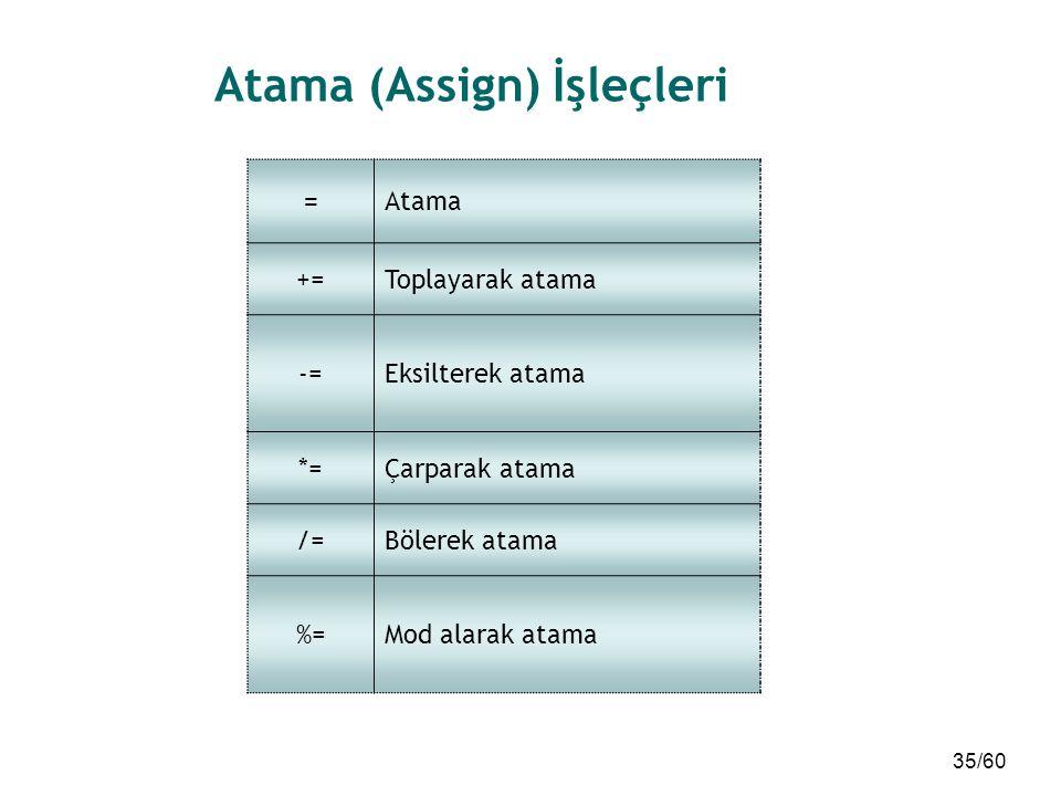 Atama (Assign) İşleçleri