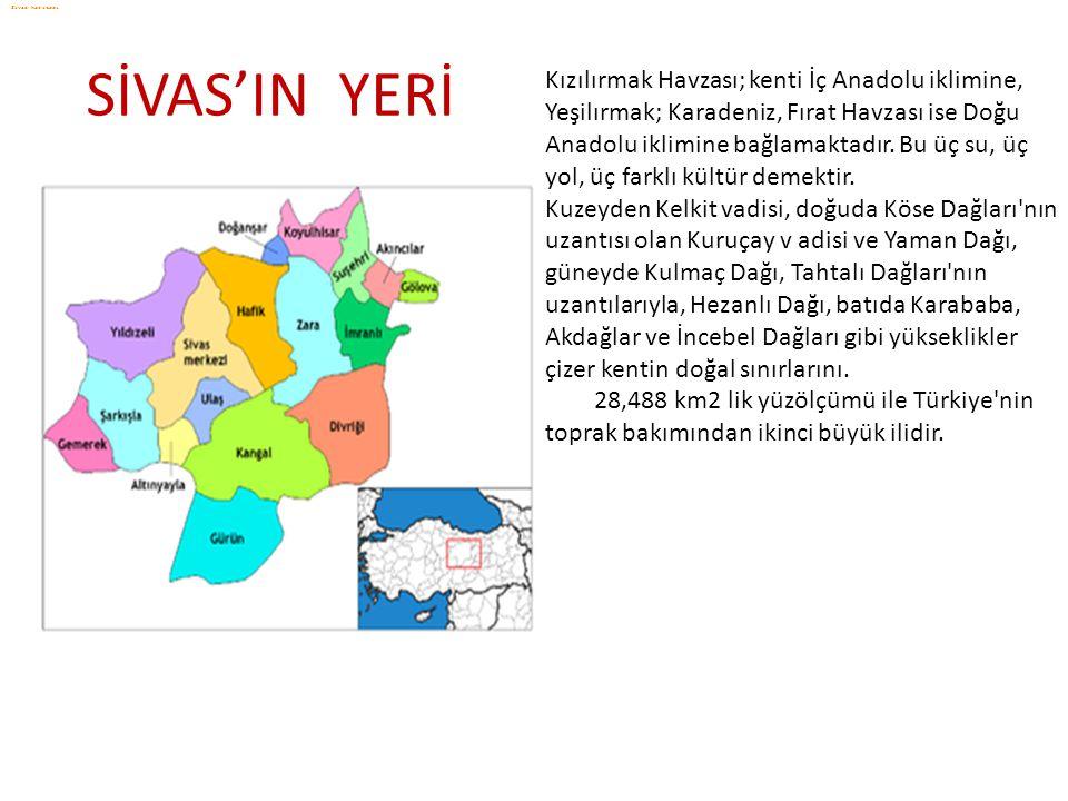 Sivas haritası SİVAS'IN YERİ.