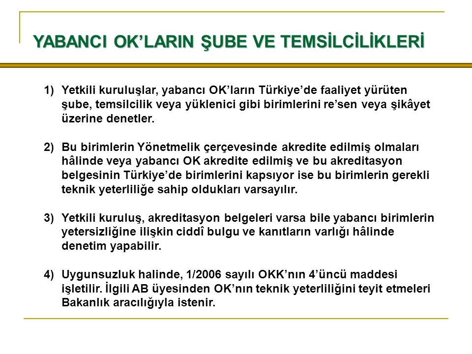 YABANCI OK'LARIN ŞUBE VE TEMSİLCİLİKLERİ