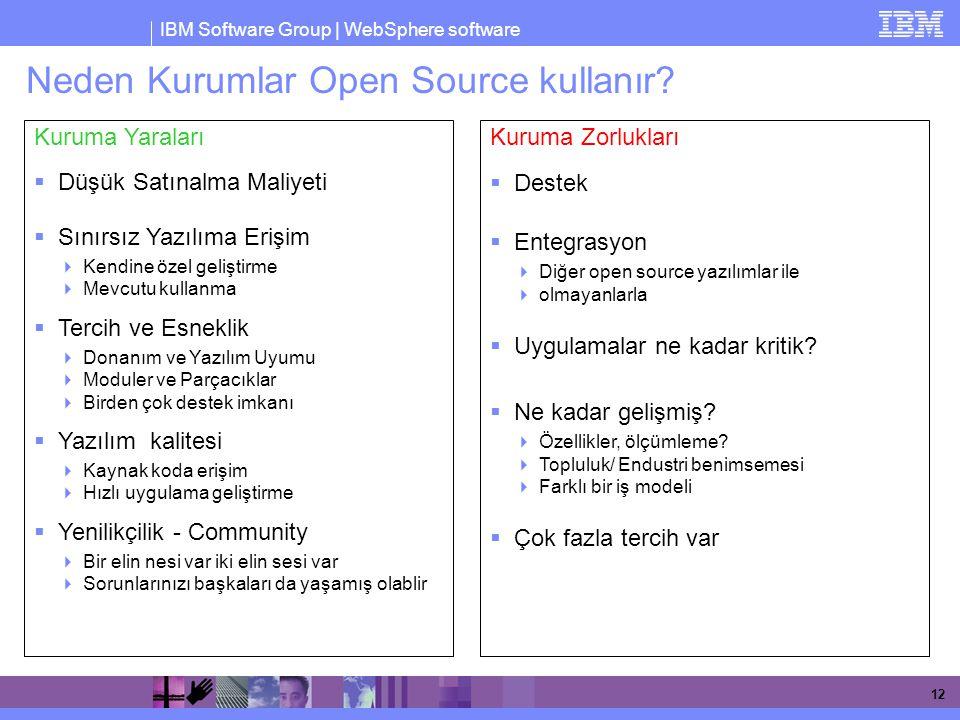 Neden Kurumlar Open Source kullanır