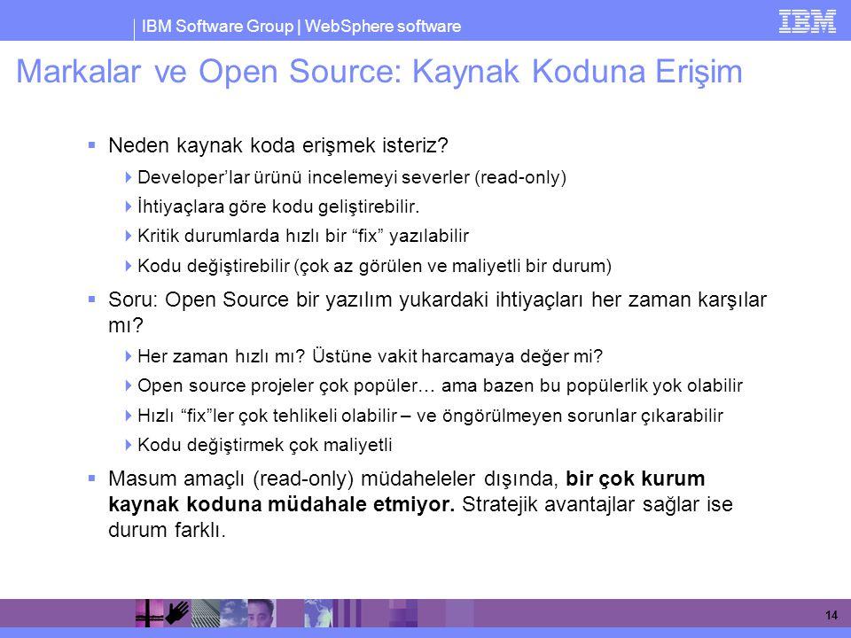 Markalar ve Open Source: Kaynak Koduna Erişim