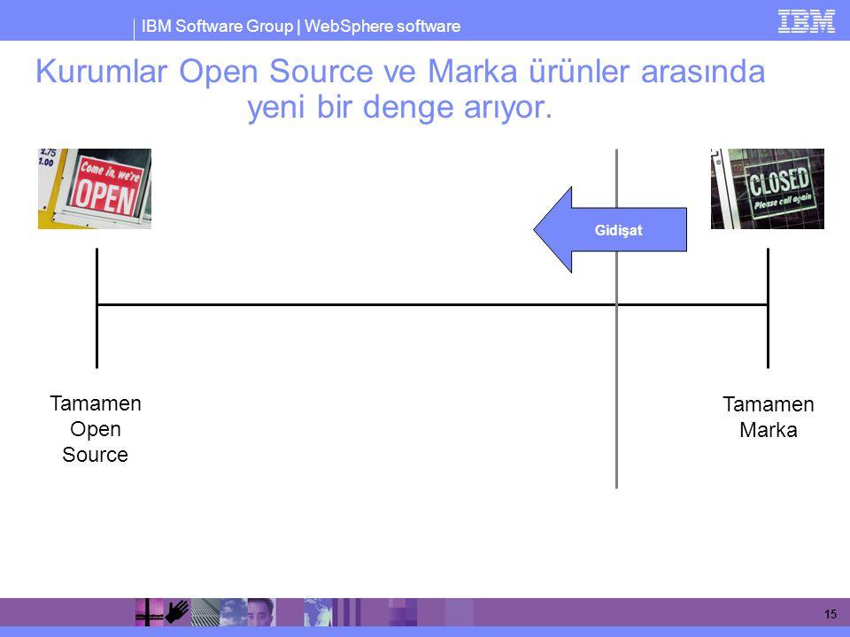 Kurumlar Open Source ve Marka ürünler arasında yeni bir denge arıyor.