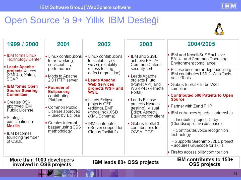 Open Source 'a 9+ Yıllık IBM Desteği