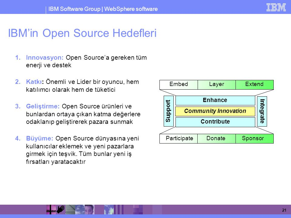 IBM'in Open Source Hedefleri