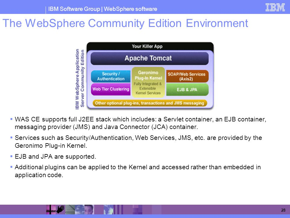 The WebSphere Community Edition Environment