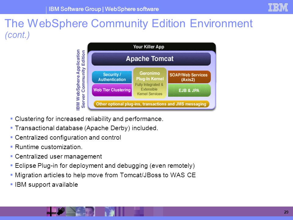 The WebSphere Community Edition Environment (cont.)‏