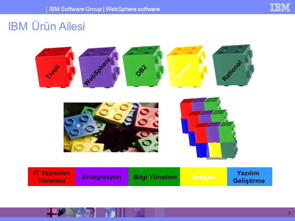 IBM Ürün Ailesi Tivoli WebSphere DB2 Lotus Rational IT Yapısının