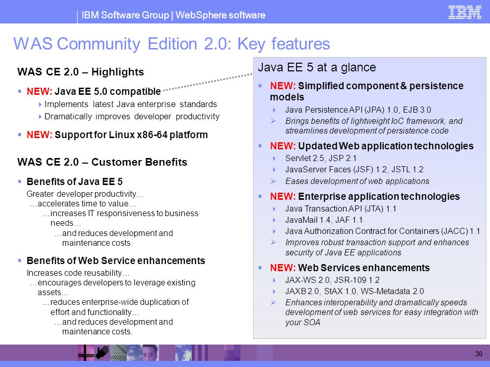 WAS Community Edition 2.0: Key features