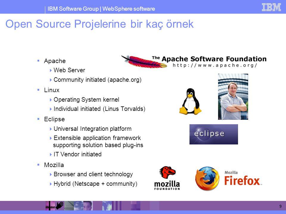 Open Source Projelerine bir kaç örnek