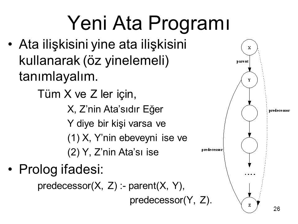 Yeni Ata Programı Ata ilişkisini yine ata ilişkisini kullanarak (öz yinelemeli) tanımlayalım. Tüm X ve Z ler için,