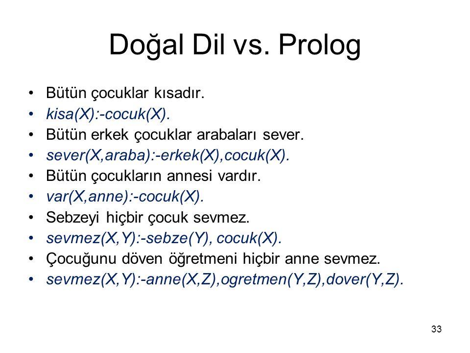 Doğal Dil vs. Prolog Bütün çocuklar kısadır. kisa(X):-cocuk(X).